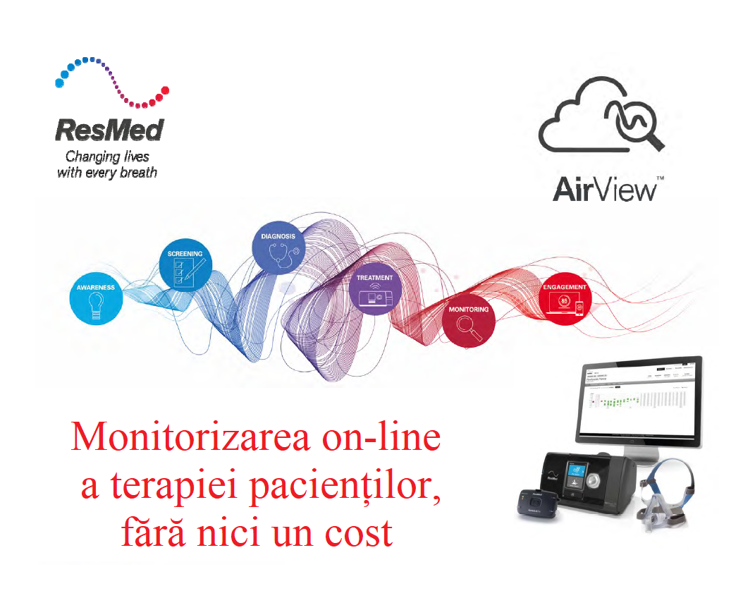 AirView ResMed, monitorizarea on-line a terapiei pacientilor